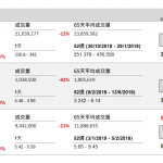 企業要聞(1月23日): 貓眼娛樂(1896HK)今天起招股,下週一1月28日(中午)截止,招股價14.80 港元至 20.40 元