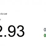 動力推介(1月28日): 洛陽鉬業(3993 HK) - 在一月十八日宣佈以 11.36 億美元購買 BHR DRC 的 100% 股份