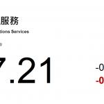 動力推介(1月29日): 中國通信服務(552 HK) - 市場普遍認爲 2020 年 5G 將會全面使用