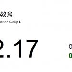 動力推介(2月4日): 新華教育(2779 HK) - 公佈,該公司綜合聯屬實體新華集團於 2019 年 1 月 28 日 向南京財經大學提交投標申請