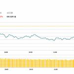 午市評論(2月14日):兩地股市午市收跌,教育股逆市飆升