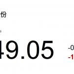 動力推介(2月20日): 比亞迪(1211 HK) 新能源車銷情佳