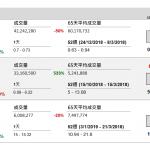 石藥集團(01093 HK)分拆業務