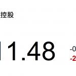 時代中國(1233 HK)參與舊改  |  動力推介 -(3月8日)