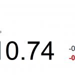 注視 IGG (799 HK) 遊戲表現   |  動力推介 -(3月12日)