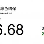 中國光大綠色環保(1257 HK) 釋放產能 | 動力推介  (3月13日)