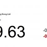 中國聯通(762 HK)增速較快 | 動力推介 (3月14日)