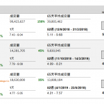 貿易戰影響萬洲國際(288 HK)
