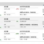 藥明生物(2269 HK)盈利倍增
