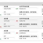 小米集團(1810 HK) 扭虧為盈