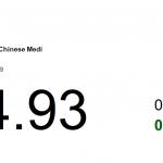中國中藥(570 HK)佈局全業鏈