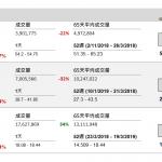 新華保險(1336 HK)盈利增