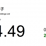 國策利 TCL 電子(1070 HK)