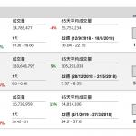 中石化(386 HK) 盈利遜預期
