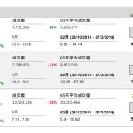 國泰(293 HK)全購香港快運