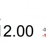 李寧(2331 HK)進一步價值重估