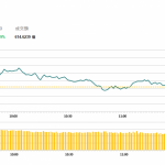 午市評論(4月2日)  | 港股高開後升勢放緩,濠賭股普遍造好
