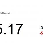 特步(1368 HK)行內估值偏低