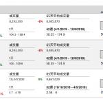 舜宇(2382 HK)出貨量增