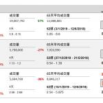申萬宏源(6806 HK)博尼招股