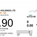 國美 (493 HK) 盈警