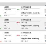特步(1368 HK)購業務