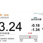 香港寬頻(1310 HK)長線吸引