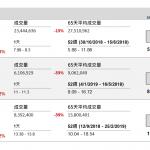 雅居樂(3383 HK)入股力世紀