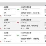 友邦(1299 HK)新業務價值增