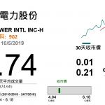 華能國際(902):中國發電龍頭