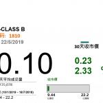 小米(1810 HK)IoT提速