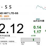 香港電訊(6823 HK)股息吸引