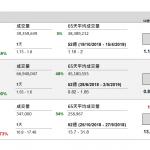 越秀(123 HK)簽廣州項目