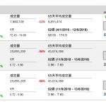 舜宇(2382 HK) 出貨量增