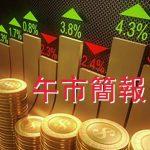 午市評論(06月17日):港股半日升179點,復星藥業漲逾3%