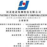 新股報告:河北建設集團(1727 HK)