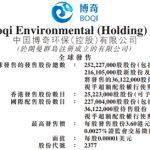 新股報告: 博奇環保 (2377 HK)